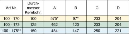 Abmessungen der Schwille Rohrlüfter-2