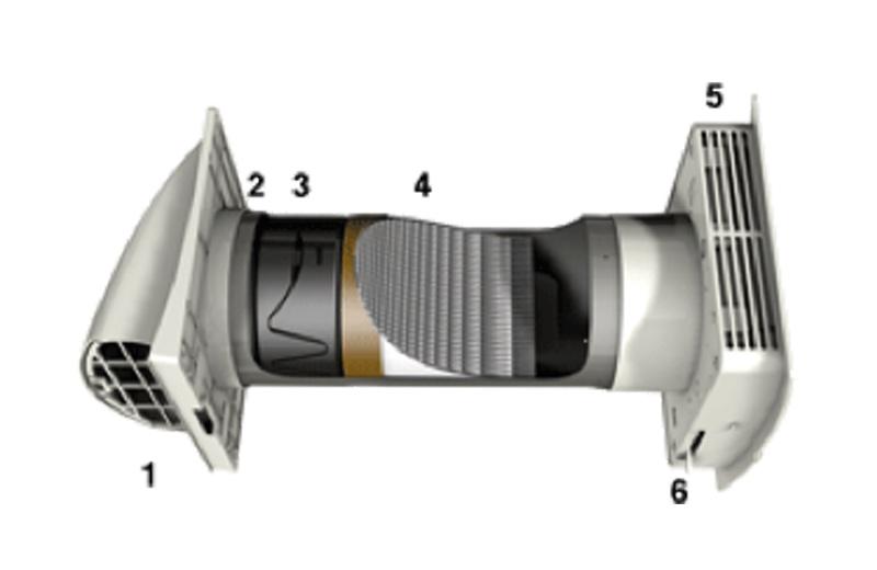 Schematische des Aufbaus eines Wohnraumlüfters Typ 100-180